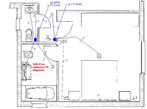 plan electrique salle de bain tout savoir sur les installations 233 lectriques