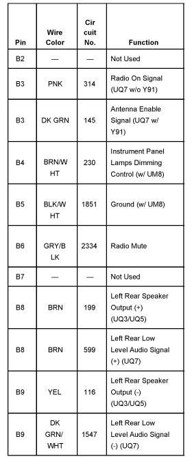 wiring diagram    gmc yukon wires