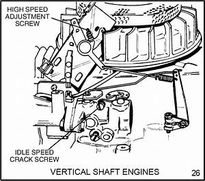 I Need A Schematic On The Throttle And Governor Linkage