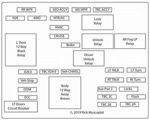 2005 Chevrolet Avalanche Fuse Diagrams  U2014 Ricks Free Auto