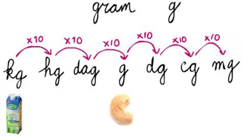 Hoeveel ml eiwit zit er in een ei - sterdam