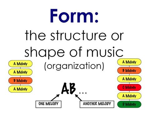 Learn vocabulary, terms and more with flashcards, games and other study tools. 100+ best Teacher-Elements of Music images on Pinterest ...
