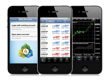 mt4 mobile metatrader 4 vs 5 which one 2015 review forexboat