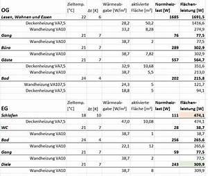 Wandheizung Berechnen : auslegung decken und wandheizung energieforum auf ~ Themetempest.com Abrechnung