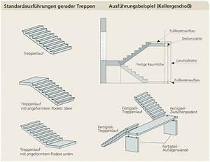 Präzision Berechnen : fertigtreppen eder ziegel und beton ~ Themetempest.com Abrechnung