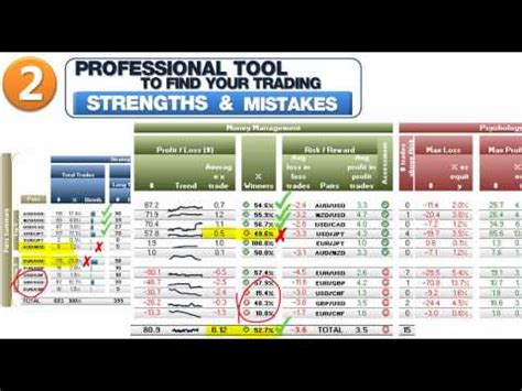 excel tool  forex trading analysis youtube