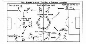 Soccer Circuit Training For Older Children