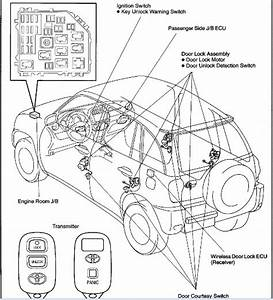 2003 Rav4  Is It Possible To Add Oem Factory Installed