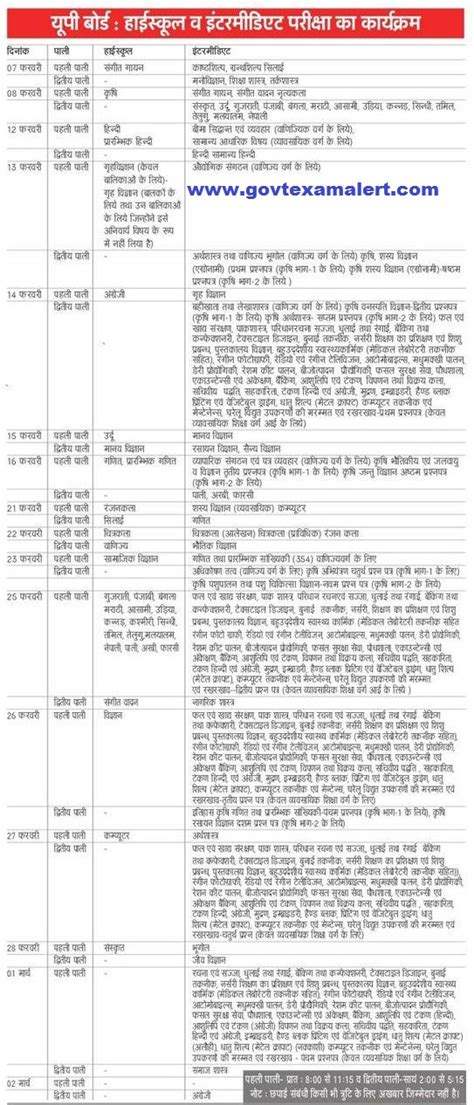 Up Board Time Table 2019 10th 12th Exam Scheme Schedule