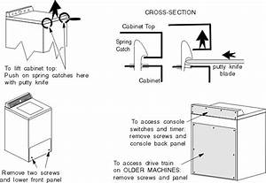 Top Load Washer Cabinet Removal