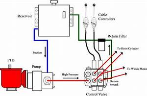 6 Best Images Of Mount Hydraulic Pump Schematic Diagram