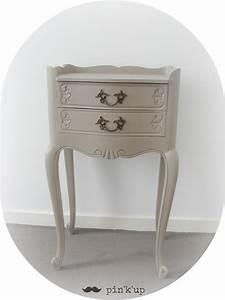 Table De Chevet Fly : table chevet fly ~ Teatrodelosmanantiales.com Idées de Décoration