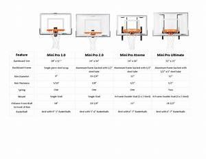 Basketball Board Dimensions
