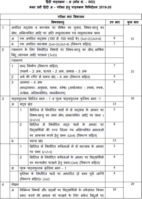 cbse syllabus  class  hindi