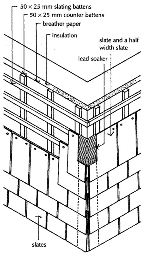 slate and tile hanging walls civil construction tips