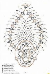 Set De Table Au Crochet : sets de table et leurs grilles gratuites au crochet drobiazgi na drutach i szyde ku ~ Melissatoandfro.com Idées de Décoration