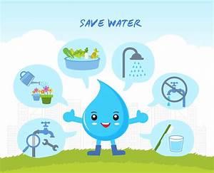 Wasser Sparen Tipps : wasser sparen die besten tipps f r den alltag so geht 39 s ~ Orissabook.com Haus und Dekorationen