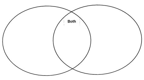 Ven Diagram For by Venn Diagrams Literature Discovery