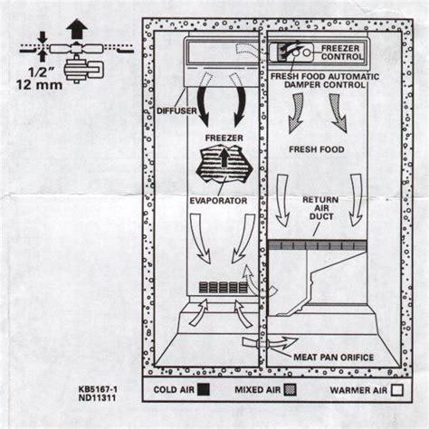 holes  freezer  refrigerator ice