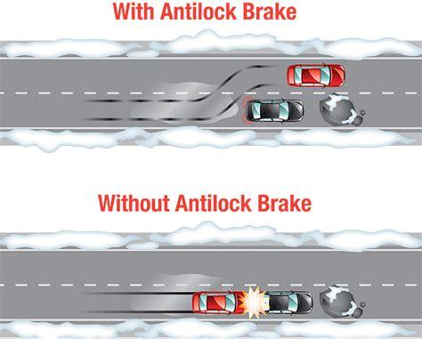 braking assistance technology explained abs ebd ba autonomous