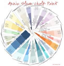 Annie Sloan Chalk Paint Color Wheel