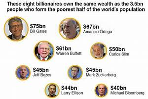 Dirty secrets of the 8 richest men - Business Today Kenya