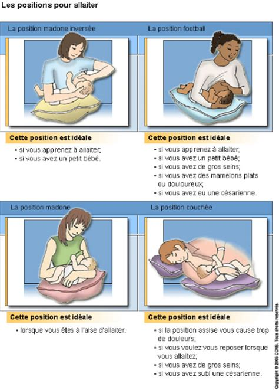 comment r 233 ussir allaitement maternel de la mont 233 e de lait au sevrage
