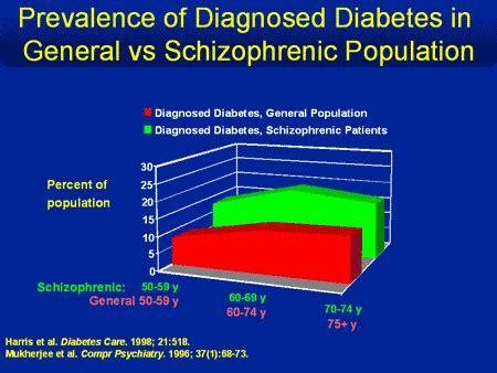 optimizing treatment  patients  schizophrenia