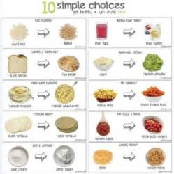 healthy alternatives 10 simple choices get healthy slim down fast health nutrition vitals