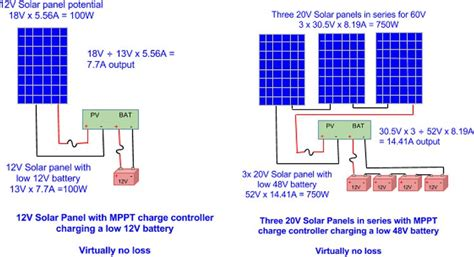 Solar L Wiring by Solar Panel Charge Controller Wiring Diagram House On