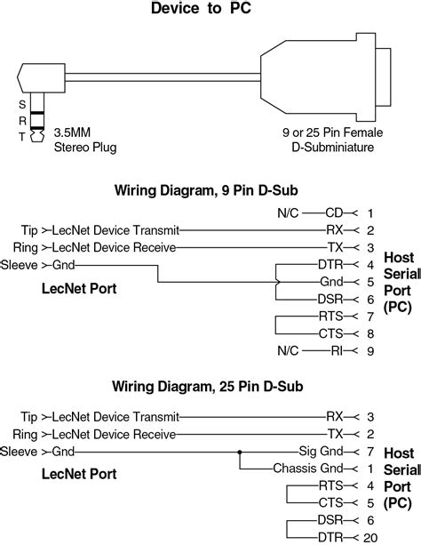 Lecnet Serial Amx Cable Wiring Diagrams Tech