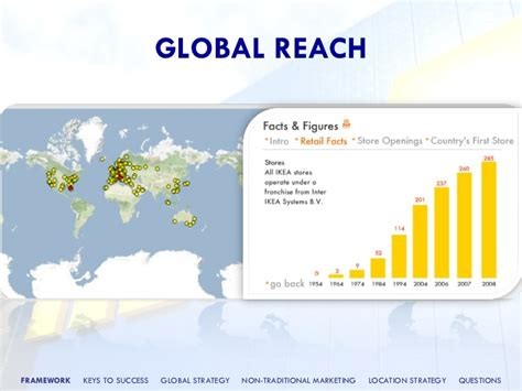 ikea globe l ikea building a global brand