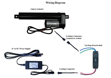 Windynation Linear Actuator Volt Pounds Lbs