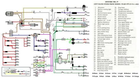 1969 Gt6 Wiring Diagram by Fuses In My 1972 Triumph Spitfire Spitfire Gt6 Forum