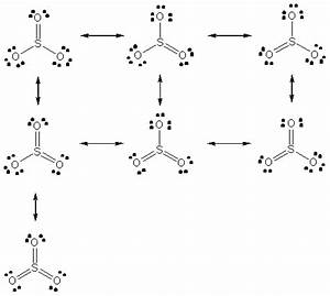 What Are All Resonance Structures For So3
