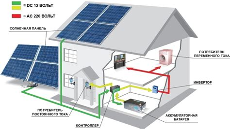 5 самых перспективных разработок солнечных батарей. статья от electronoff.
