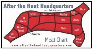 Wiring Diagram  31 Diagram Of Deer Meat Cuts