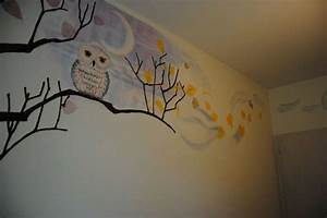 trendy dipinto sulla parete with disegni sui muri di casa