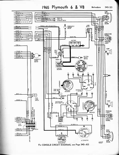 65 Dodge Dart Wiring Diagram by What Is The Wireing Schematic For The Wiper Switch And
