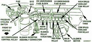 1993 Oldsmobile 98 Regency Elite Fuse Box Diagram