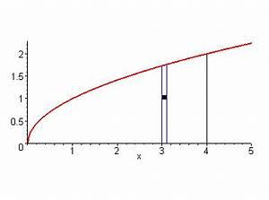 Doppelintegrale Berechnen : zahlreich mathematik hausaufgabenhilfe doppelintegral ~ Themetempest.com Abrechnung