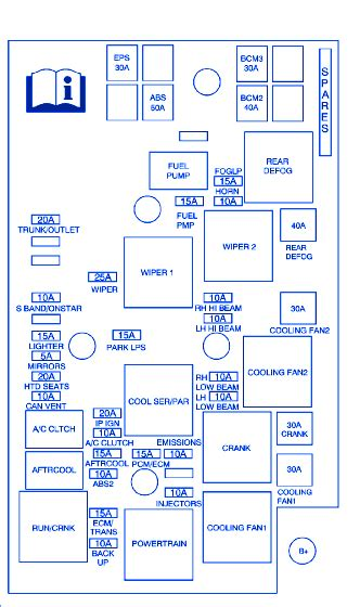 2007 Chevy Cobalt Fuse Diagram by Chevrolet Cobalt 2004 Fuse Box Block Circuit Breaker