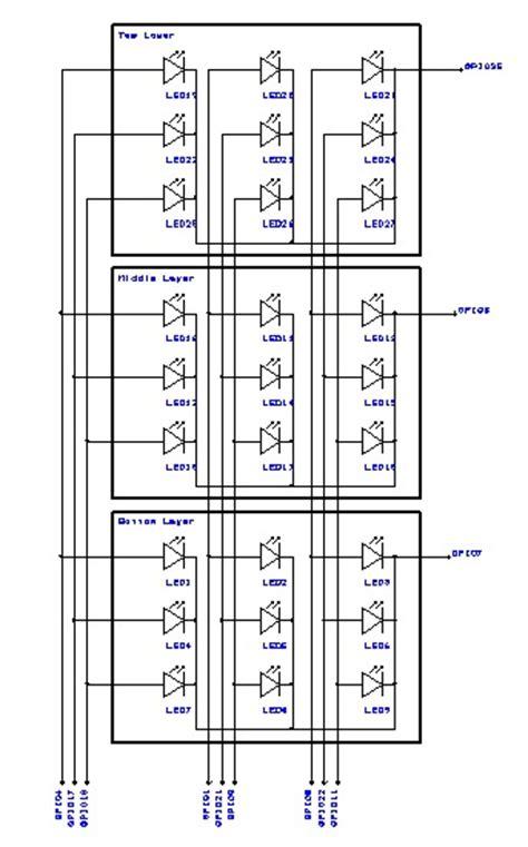 labvolution raspberry pi 3x3x3 led cube