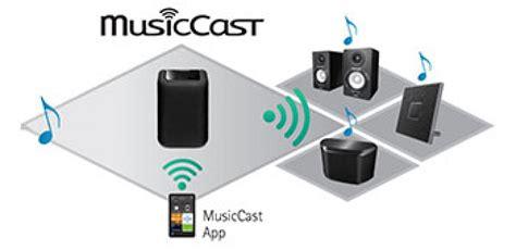 Yamaha Wx010 Musiccast Lautsprecher