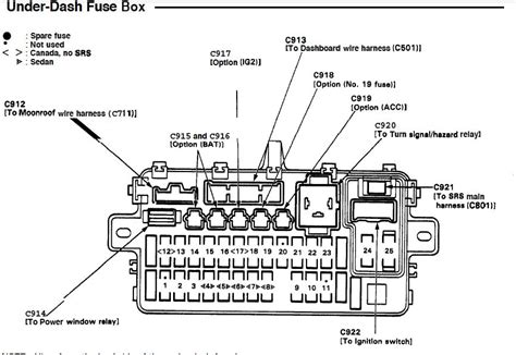 2003 Protege Alarm Wiring Diagram by Can T Find Quot Fuse 24 Quot On Canadian Si Sol Interior Fuse