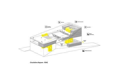 big designs a meca to culture in bordeaux evolo architecture magazine