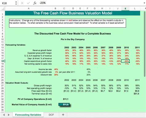 discounted  cash flow dcf excel valuation model