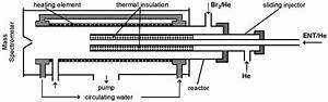 Diagram Of The Flow Reactor