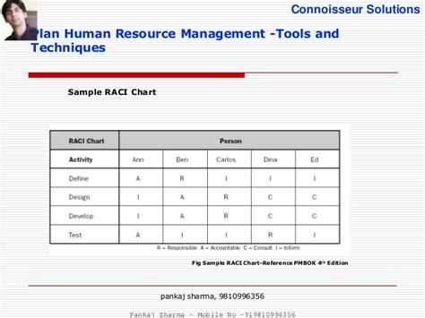 hr strategic plan templates  word examples