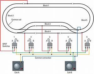 Wiring A Model Rr Siding Diagram Model A Engine Wiring Wiring Diagram